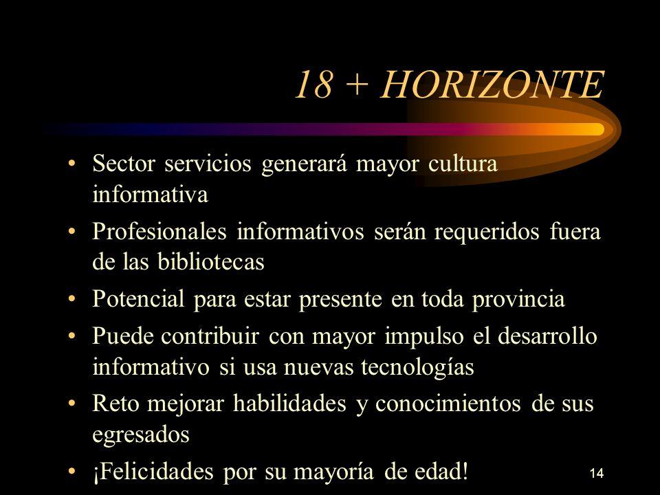 14 18 + HORIZONTE Sector servicios generará mayor cultura informativa Profesionales informativos serán requeridos fuera de las bibliotecas Potencial p