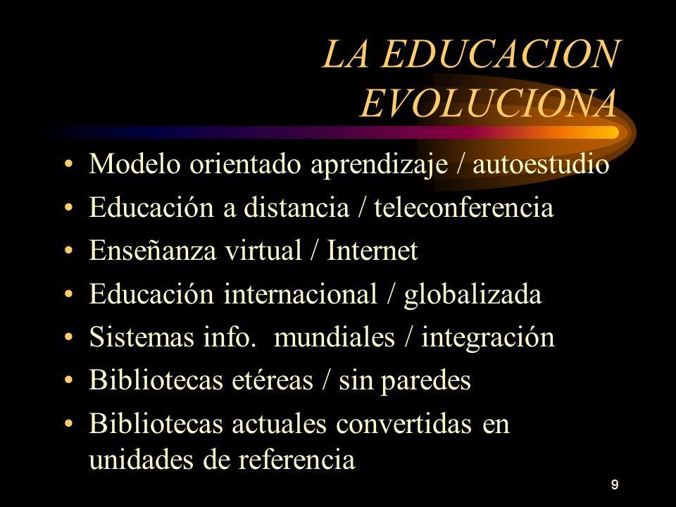 9 LA EDUCACION EVOLUCIONA Modelo orientado aprendizaje / autoestudio Educación a distancia / teleconferencia Enseñanza virtual / Internet Educación in