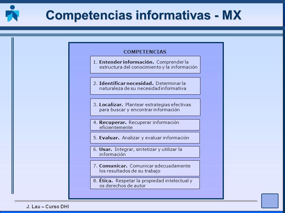 J. Lau – Curso DHI COMPETENCIAS 1. Entender información. Comprender la estructura del conocimiento y la información 2. Identificar necesidad. Determin