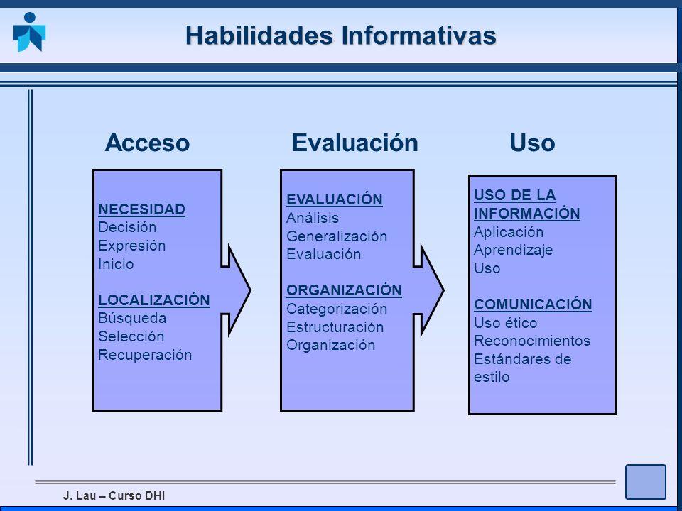 J. Lau – Curso DHI AccesoUso EVALUACIÓN Análisis Generalización Evaluación ORGANIZACIÓN Categorización Estructuración Organización Evaluación NECESIDA