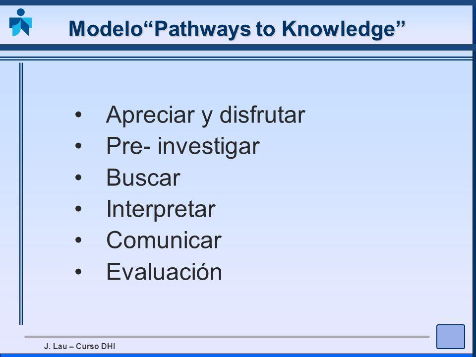 J. Lau – Curso DHI ModeloPathways to Knowledge Apreciar y disfrutar Pre- investigar Buscar Interpretar Comunicar Evaluación