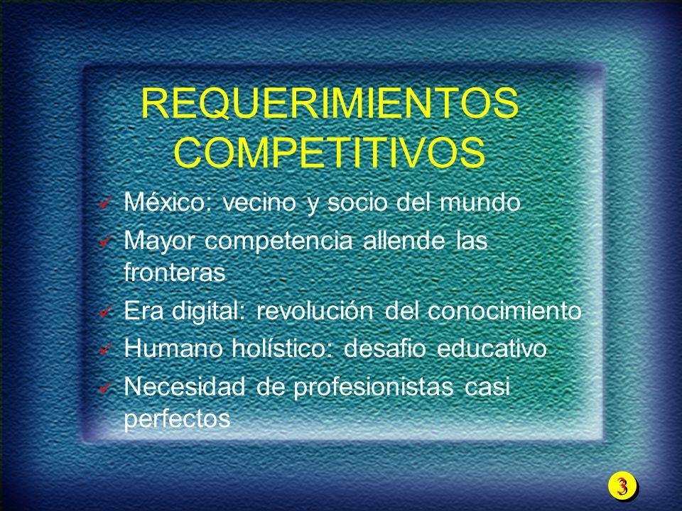 3 3 REQUERIMIENTOS COMPETITIVOS México: vecino y socio del mundo Mayor competencia allende las fronteras Era digital: revolución del conocimiento Huma