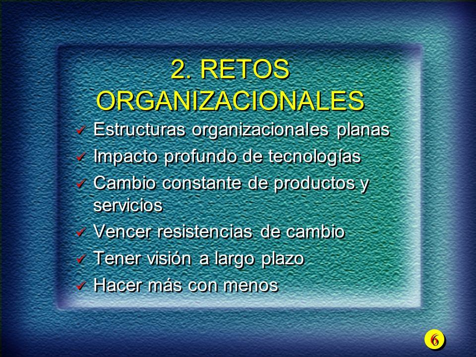 6 6 2. RETOS ORGANIZACIONALES Estructuras organizacionales planas Impacto profundo de tecnologías Cambio constante de productos y servicios Vencer res