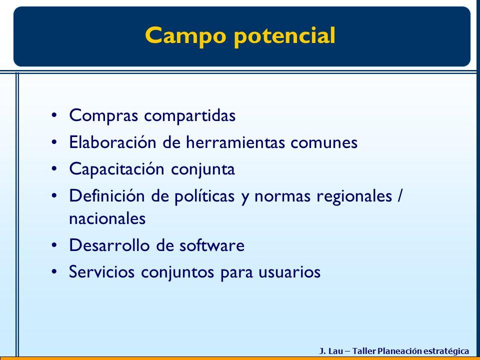 J. Lau – Taller Planeación estratégica Campo potencial Compras compartidas Elaboración de herramientas comunes Capacitación conjunta Definición de pol