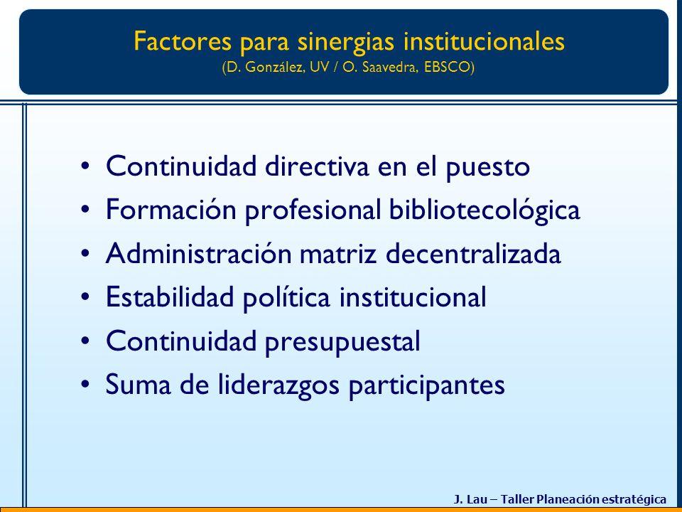J. Lau – Taller Planeación estratégica Factores para sinergias institucionales (D. González, UV / O. Saavedra, EBSCO) Continuidad directiva en el pues