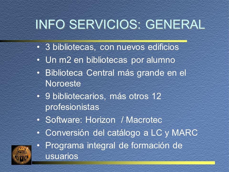 INFO SERVICIOS: GENERAL 3 bibliotecas, con nuevos edificios Un m2 en bibliotecas por alumno Biblioteca Central más grande en el Noroeste 9 bibliotecarios, más otros 12 profesionistas Software: Horizon / Macrotec Conversión del catálogo a LC y MARC Programa integral de formación de usuarios