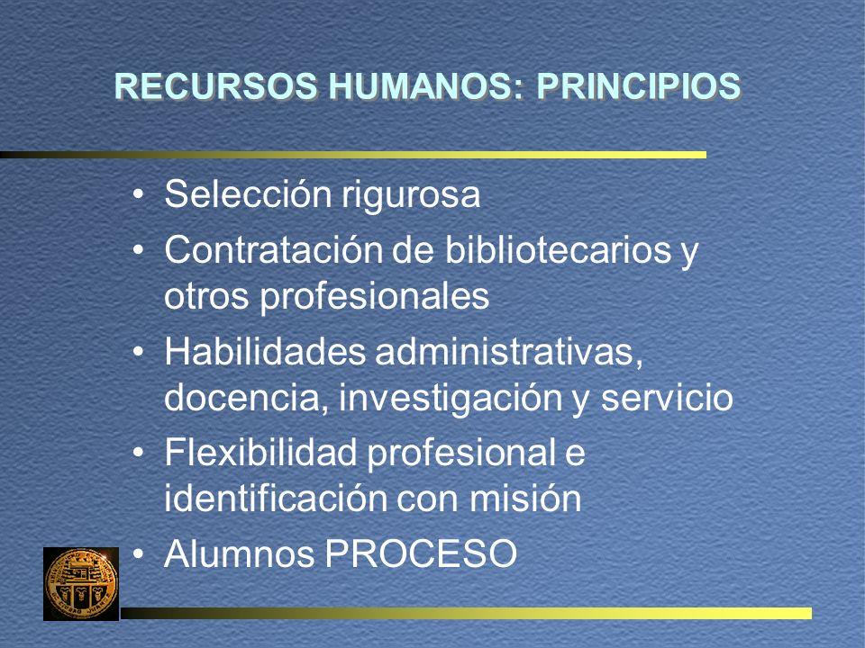 RECURSOS HUMANOS: PRINCIPIOS Selección rigurosa Contratación de bibliotecarios y otros profesionales Habilidades administrativas, docencia, investigación y servicio Flexibilidad profesional e identificación con misión Alumnos PROCESO