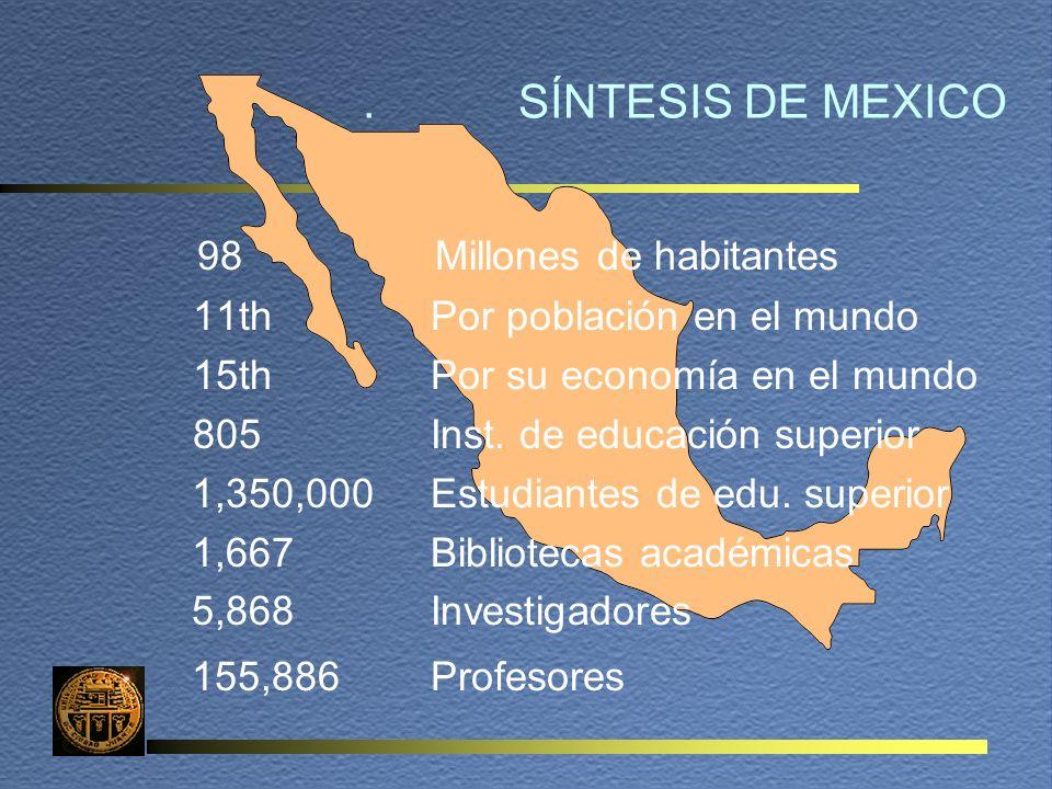 SÍNTESIS DE MEXICO 98 Millones de habitantes 11th Por población en el mundo 15th Por su economía en el mundo 805 Inst.