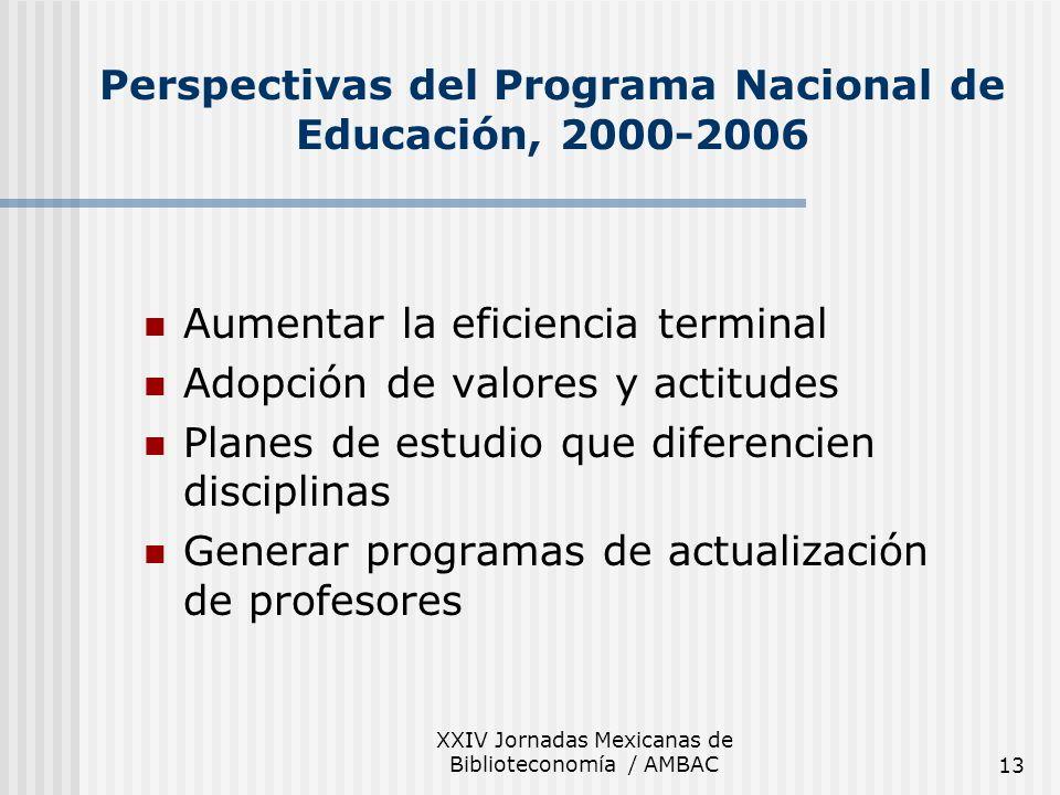 XXIV Jornadas Mexicanas de Biblioteconomía / AMBAC13 Perspectivas del Programa Nacional de Educación, 2000-2006 Aumentar la eficiencia terminal Adopci