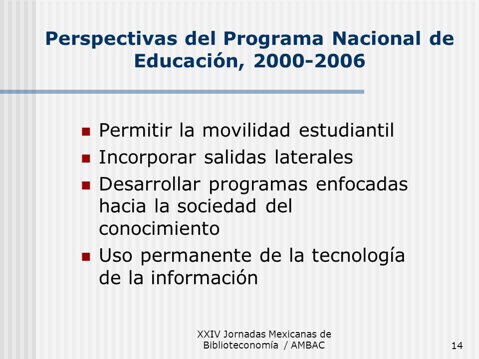 XXIV Jornadas Mexicanas de Biblioteconomía / AMBAC14 Perspectivas del Programa Nacional de Educación, 2000-2006 Permitir la movilidad estudiantil Inco