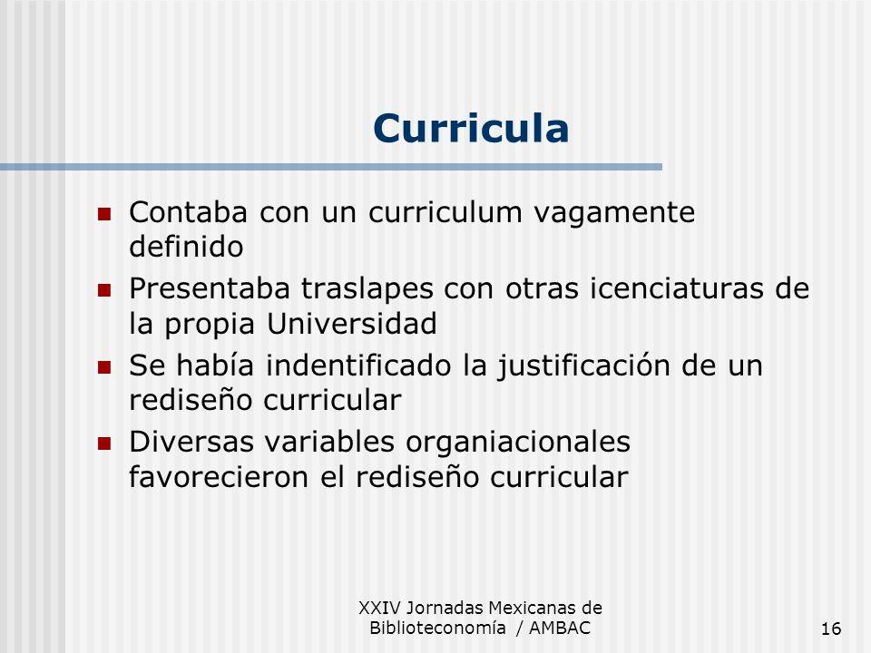 XXIV Jornadas Mexicanas de Biblioteconomía / AMBAC16 Contaba con un curriculum vagamente definido Presentaba traslapes con otras icenciaturas de la pr