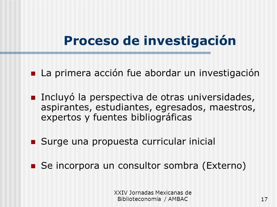 XXIV Jornadas Mexicanas de Biblioteconomía / AMBAC17 La primera acción fue abordar un investigación Incluyó la perspectiva de otras universidades, asp