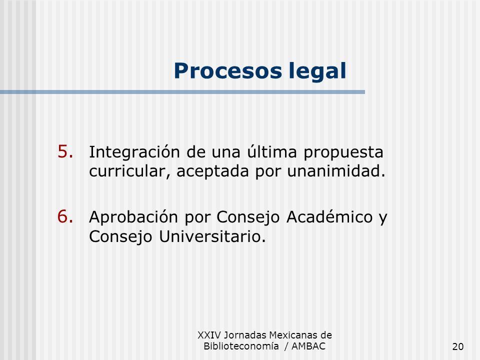 XXIV Jornadas Mexicanas de Biblioteconomía / AMBAC20 5. Integración de una última propuesta curricular, aceptada por unanimidad. 6. Aprobación por Con