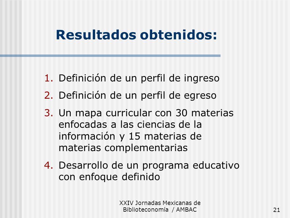 XXIV Jornadas Mexicanas de Biblioteconomía / AMBAC21 Resultados obtenidos: 1.Definición de un perfil de ingreso 2.Definición de un perfil de egreso 3.