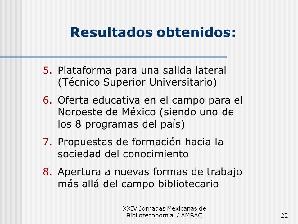 XXIV Jornadas Mexicanas de Biblioteconomía / AMBAC22 5.Plataforma para una salida lateral (Técnico Superior Universitario) 6.Oferta educativa en el ca