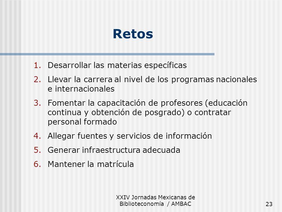 XXIV Jornadas Mexicanas de Biblioteconomía / AMBAC23 Retos 1.Desarrollar las materias específicas 2.Llevar la carrera al nivel de los programas nacion