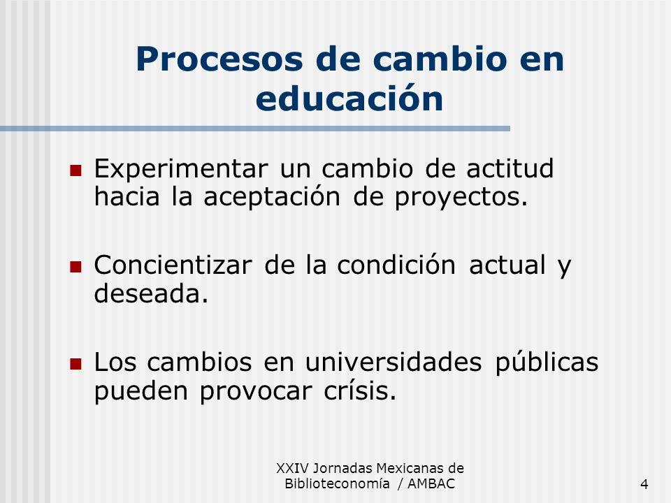 XXIV Jornadas Mexicanas de Biblioteconomía / AMBAC4 Procesos de cambio en educación Experimentar un cambio de actitud hacia la aceptación de proyectos