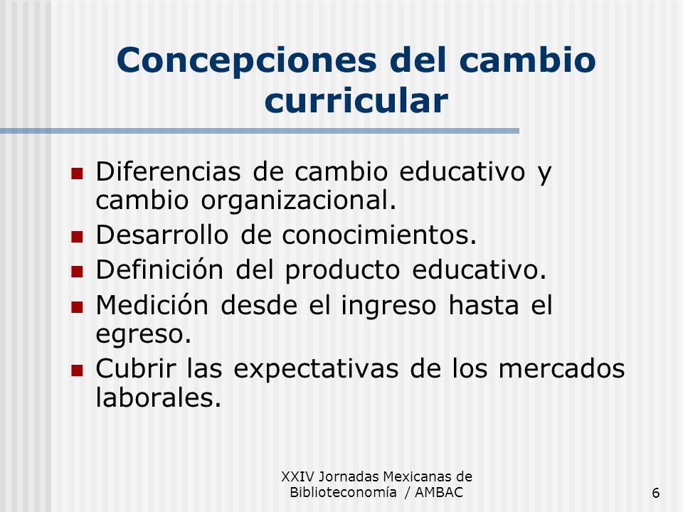 XXIV Jornadas Mexicanas de Biblioteconomía / AMBAC6 Concepciones del cambio curricular Diferencias de cambio educativo y cambio organizacional. Desarr