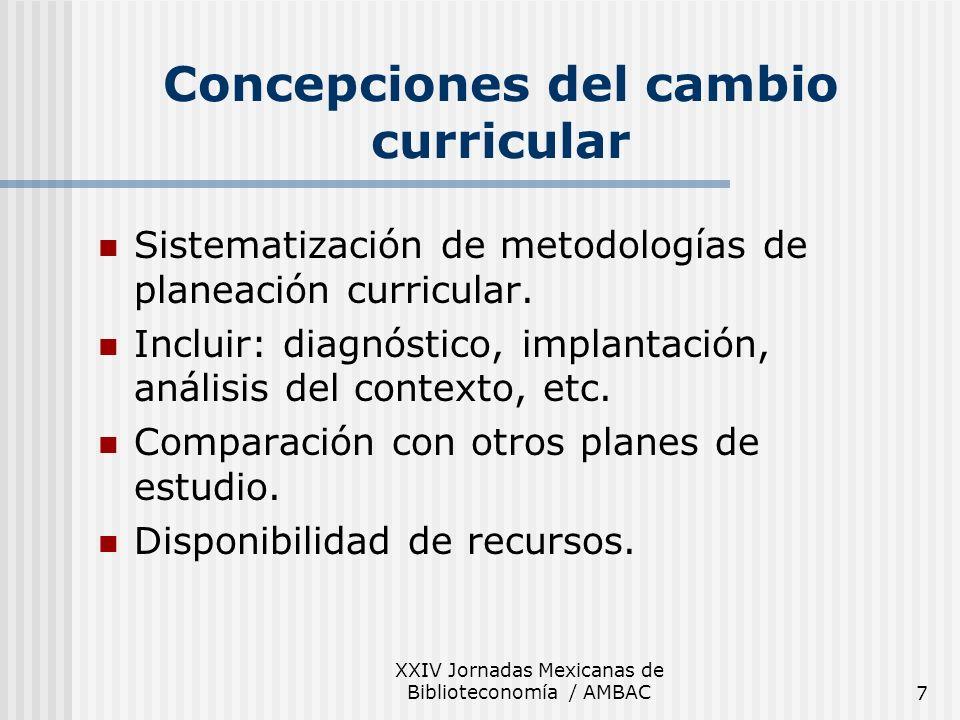 XXIV Jornadas Mexicanas de Biblioteconomía / AMBAC7 Concepciones del cambio curricular Sistematización de metodologías de planeación curricular. Inclu