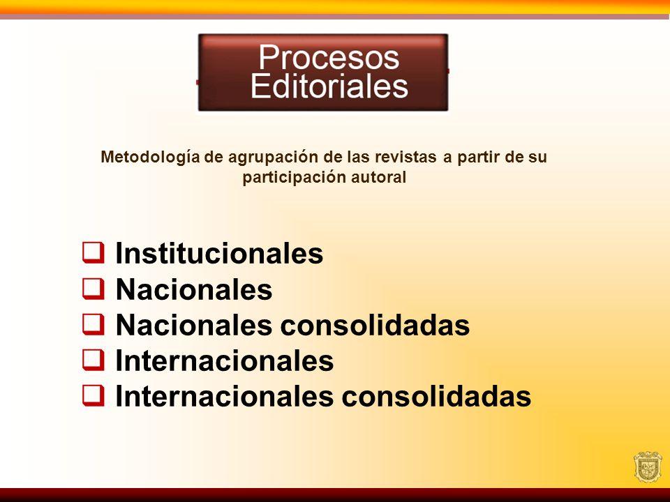 Metodología de agrupación de las revistas a partir de su participación autoral Institucionales Nacionales Nacionales consolidadas Internacionales Inte