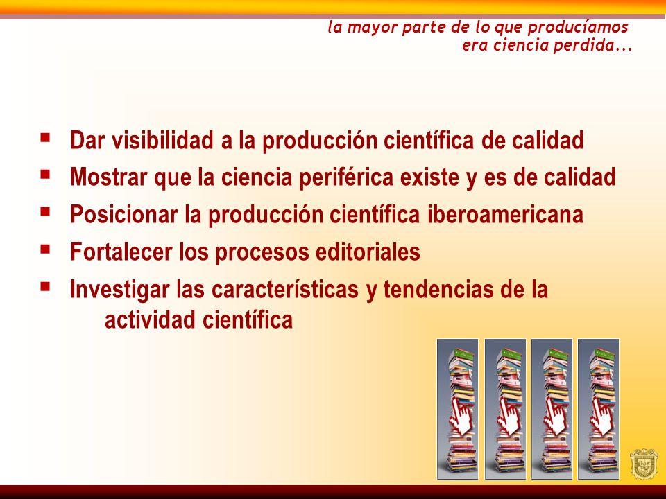 Sistema de Información Científica Hemeroteca Indicadores Bibliométricos Redes Sociocientíficas Procesos Editoriales Indicadores de uso Normalización de información