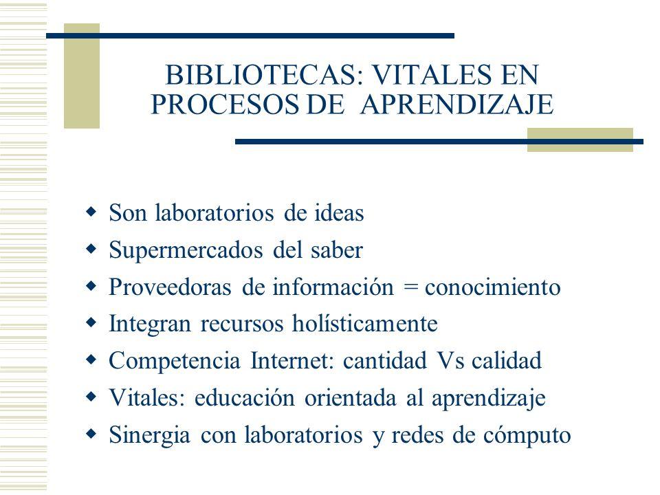 BIBLIOTECAS: VITALES EN PROCESOS DE APRENDIZAJE Son laboratorios de ideas Supermercados del saber Proveedoras de información = conocimiento Integran r