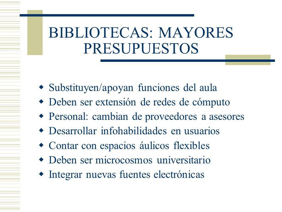 BIBLIOTECAS: MAYORES PRESUPUESTOS Substituyen/apoyan funciones del aula Deben ser extensión de redes de cómputo Personal: cambian de proveedores a ase