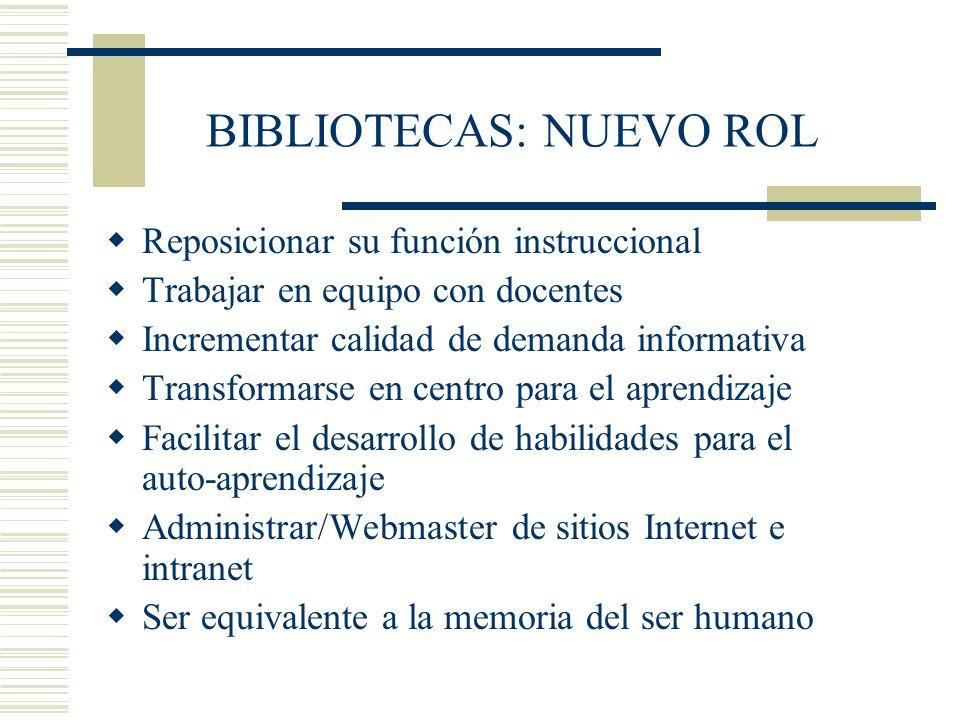 BIBLIOTECAS: NUEVO ROL Reposicionar su función instruccional Trabajar en equipo con docentes Incrementar calidad de demanda informativa Transformarse