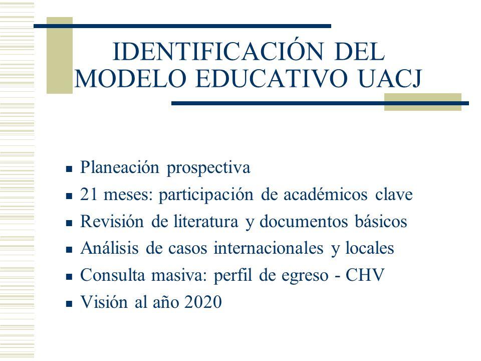 IDENTIFICACIÓN DEL MODELO EDUCATIVO UACJ Planeación prospectiva 21 meses: participación de académicos clave Revisión de literatura y documentos básico