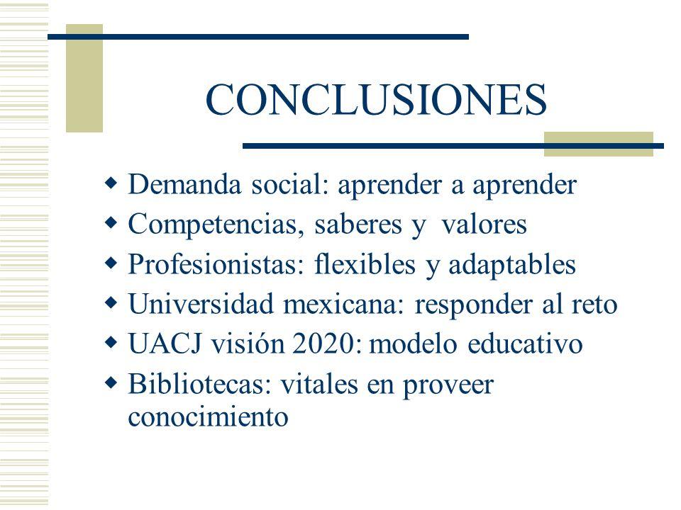 CONCLUSIONES Demanda social: aprender a aprender Competencias, saberes y valores Profesionistas: flexibles y adaptables Universidad mexicana: responde