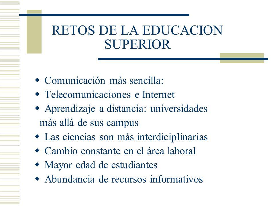 RETOS DE LA EDUCACION SUPERIOR Comunicación más sencilla: Telecomunicaciones e Internet Aprendizaje a distancia: universidades más allá de sus campus