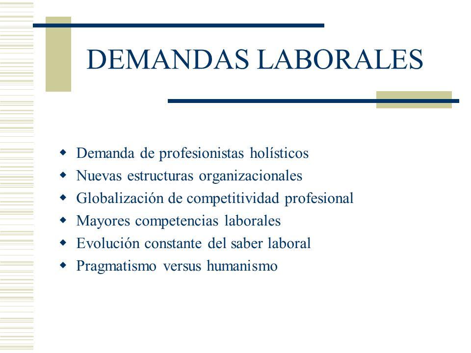 DEMANDAS LABORALES Demanda de profesionistas holísticos Nuevas estructuras organizacionales Globalización de competitividad profesional Mayores compet