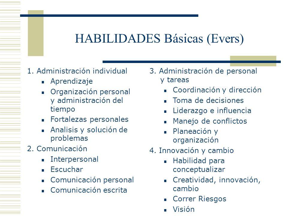 HABILIDADES Básicas (Evers) 3. Administración de personal y tareas Coordinación y dirección Toma de decisiones Liderazgo e influencia Manejo de confli