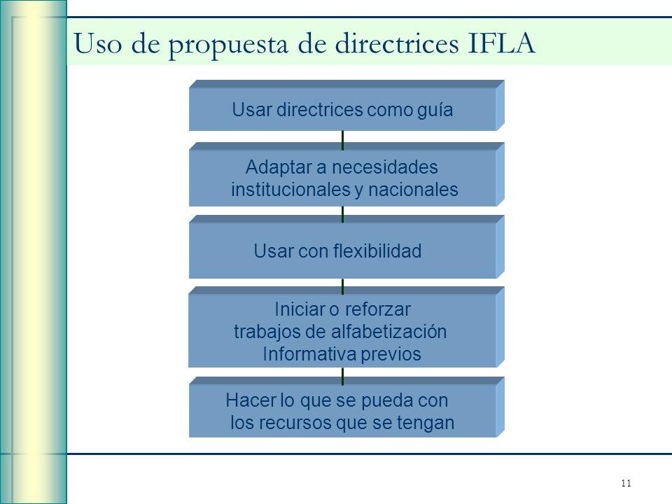 11 Uso de propuesta de directrices IFLA Usar directrices como guía Adaptar a necesidades institucionales y nacionales Usar con flexibilidad Iniciar o