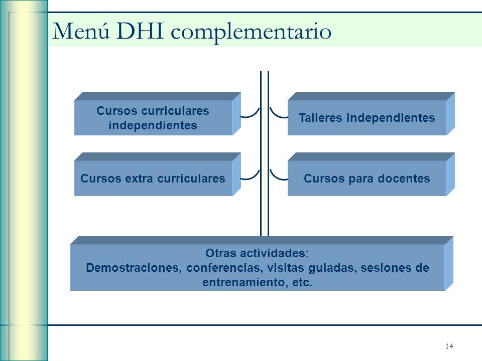 14 Menú DHI complementario Cursos curriculares independientes Cursos extra curriculares Talleres independientes Cursos para docentes Otras actividades