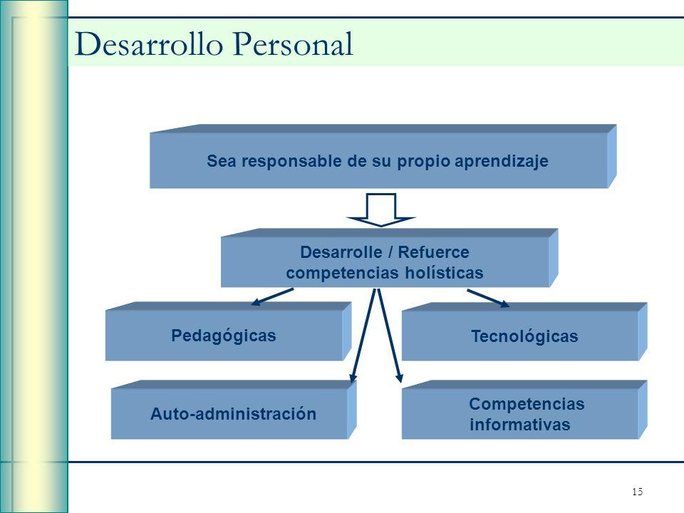 15 Desarrollo Personal Sea responsable de su propio aprendizaje Desarrolle / Refuerce competencias holísticas Pedagógicas Tecnológicas Auto-administra