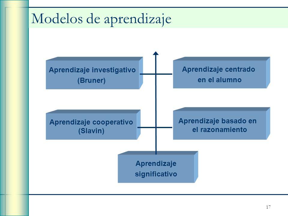 17 Modelos de aprendizaje Aprendizaje investigativo (Bruner) Aprendizaje significativo Aprendizaje cooperativo (Slavin) Aprendizaje basado en el razon