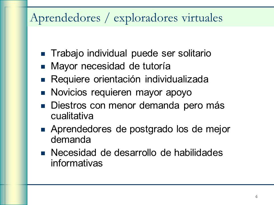 6 Aprendedores / exploradores virtuales Trabajo individual puede ser solitario Mayor necesidad de tutoría Requiere orientación individualizada Novicio