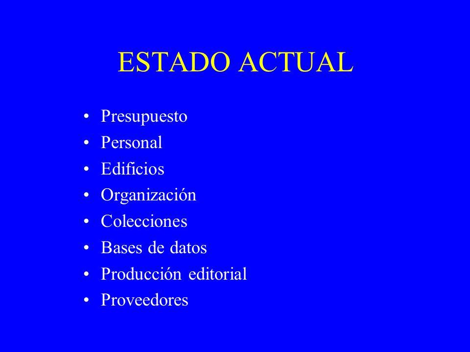 ESTADO ACTUAL Presupuesto Personal Edificios Organización Colecciones Bases de datos Producción editorial Proveedores