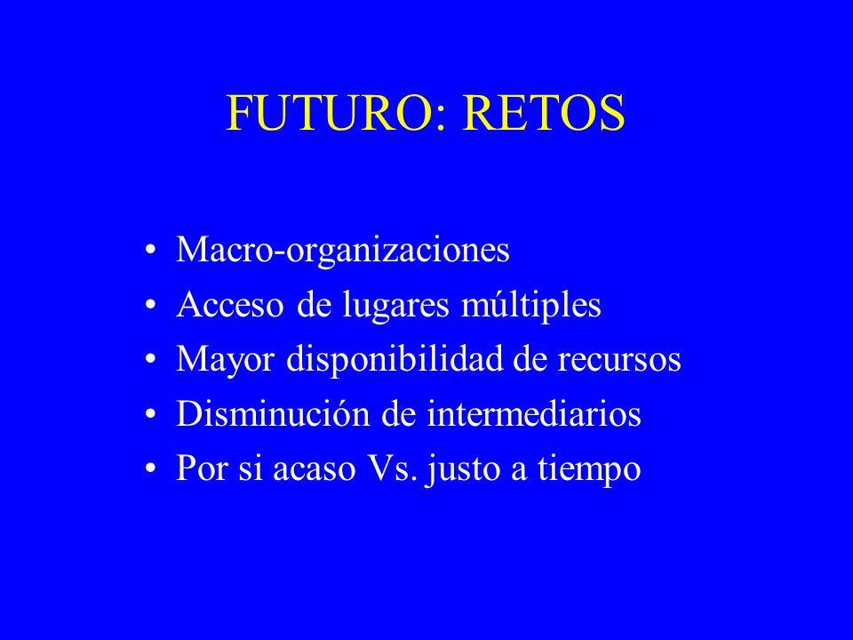 FUTURO: RETOS Macro-organizaciones Acceso de lugares múltiples Mayor disponibilidad de recursos Disminución de intermediarios Por si acaso Vs.