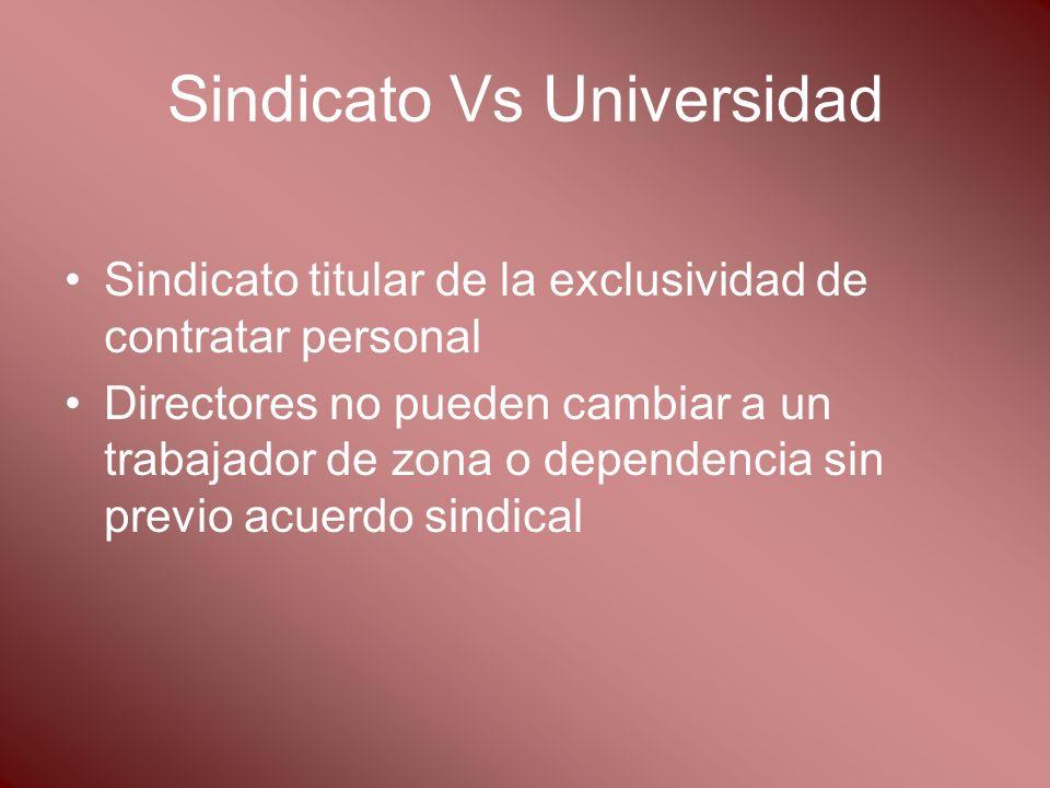 Sindicato Vs Universidad Sindicato titular de la exclusividad de contratar personal Directores no pueden cambiar a un trabajador de zona o dependencia sin previo acuerdo sindical