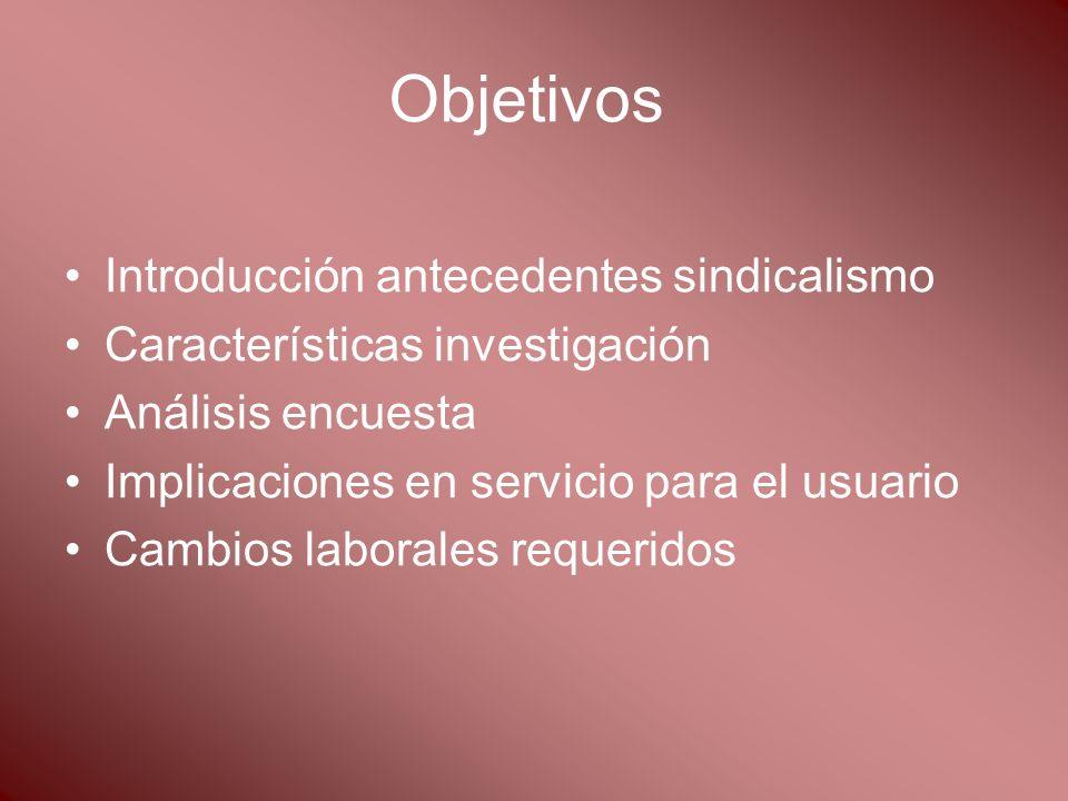 Objetivos Introducción antecedentes sindicalismo Características investigación Análisis encuesta Implicaciones en servicio para el usuario Cambios laborales requeridos