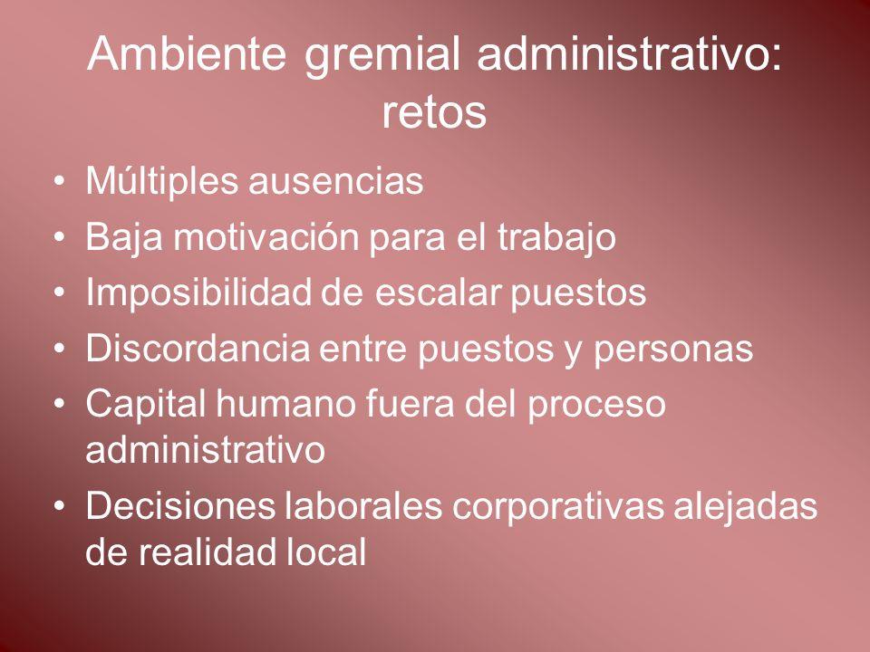 Ambiente gremial administrativo: retos Múltiples ausencias Baja motivación para el trabajo Imposibilidad de escalar puestos Discordancia entre puestos