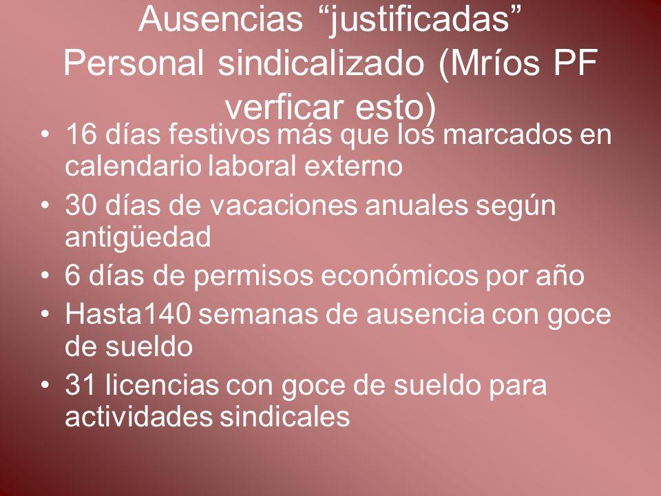 Ausencias justificadas Personal sindicalizado (Mríos PF verficar esto) 16 días festivos más que los marcados en calendario laboral externo 30 días de