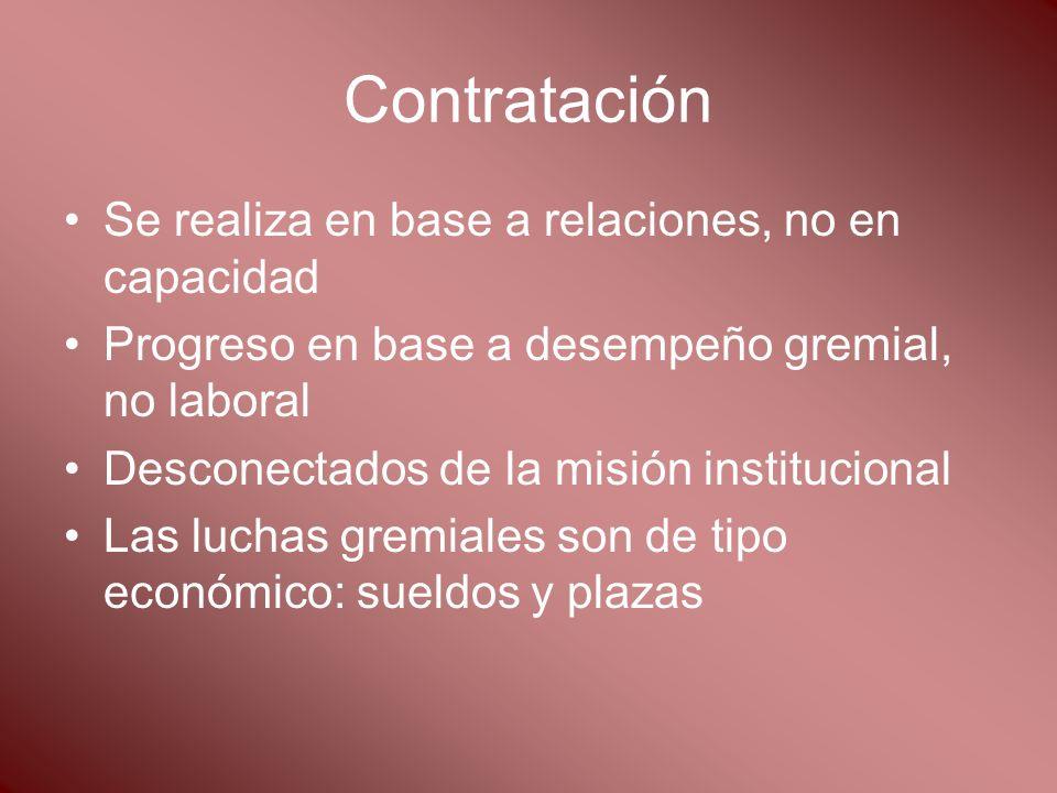 Contratación Se realiza en base a relaciones, no en capacidad Progreso en base a desempeño gremial, no laboral Desconectados de la misión instituciona