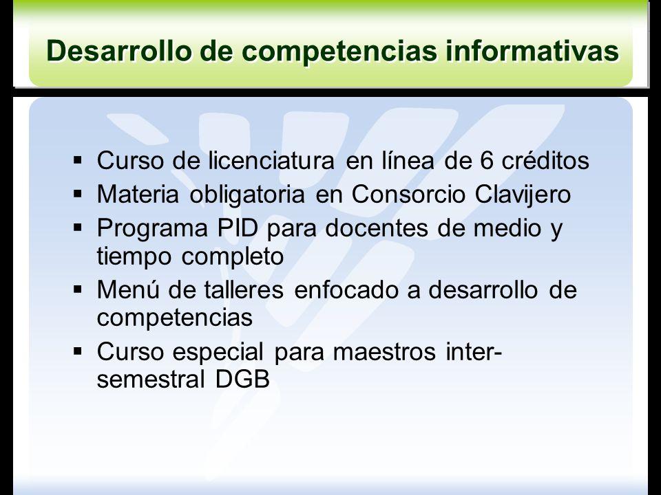 Curso de licenciatura en línea de 6 créditos Materia obligatoria en Consorcio Clavijero Programa PID para docentes de medio y tiempo completo Menú de