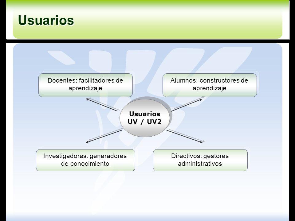 Usuarios Usuarios UV / UV2 Usuarios UV / UV2 Investigadores: generadores de conocimiento Alumnos: constructores de aprendizaje Directivos: gestores ad