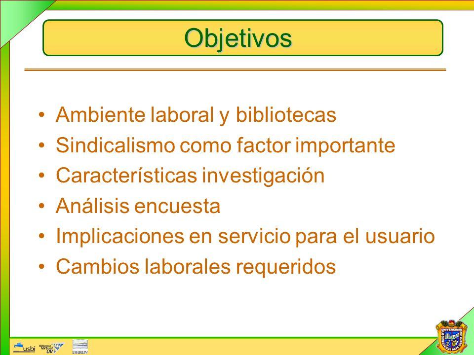 Objetivos Ambiente laboral y bibliotecas Sindicalismo como factor importante Características investigación Análisis encuesta Implicaciones en servicio