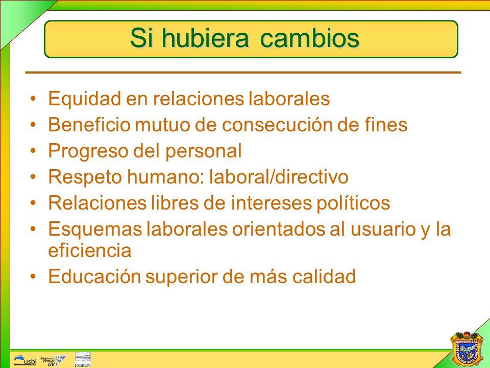 Si hubiera cambios Equidad en relaciones laborales Beneficio mutuo de consecución de fines Progreso del personal Respeto humano: laboral/directivo Rel