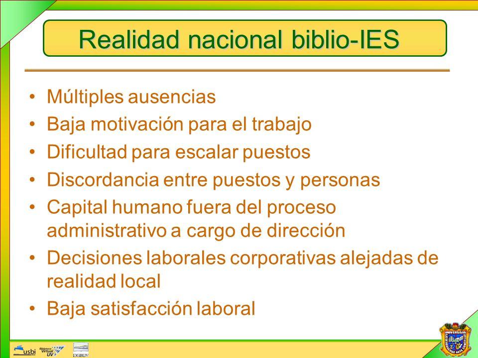 Realidad nacional biblio-IES Múltiples ausencias Baja motivación para el trabajo Dificultad para escalar puestos Discordancia entre puestos y personas